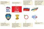 Сравнительный анализ программ политических партий России