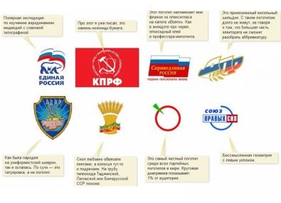 Тупиковые партии тупиковой политической системы.